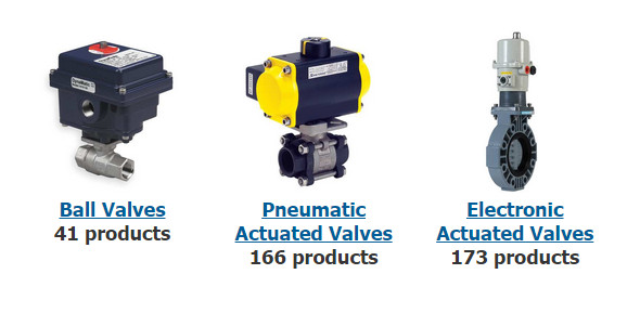 Industrial Valve Offering Expanded to 400 Products And Size Options