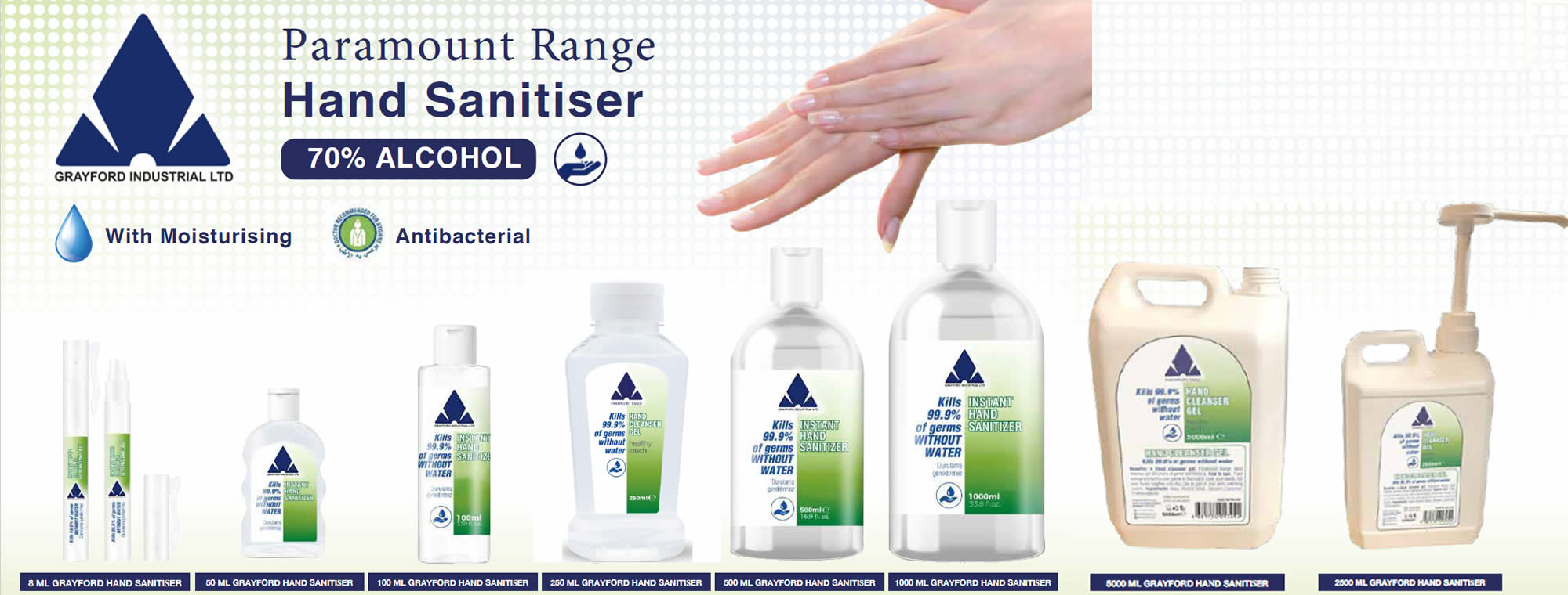Paramount Range Hand Sanitiser Now Available